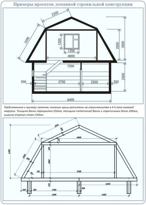Проект мансардной крыши