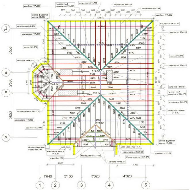 Размеры вальмовой крыши