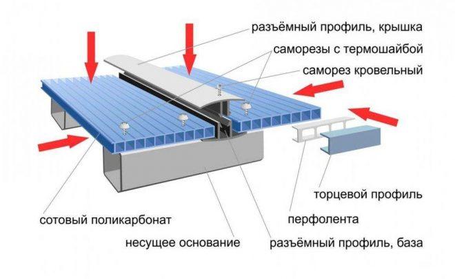 Схема монтажа поликарбоната при помощи соединительного профиля