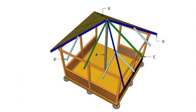 Схема крыши-пирамиды