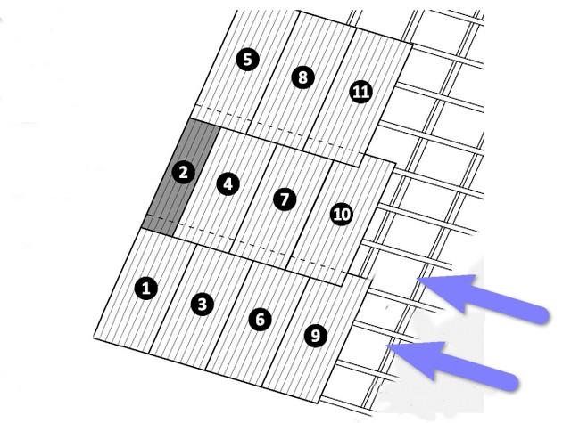 Схема монтажа ондулина «лесенкой»
