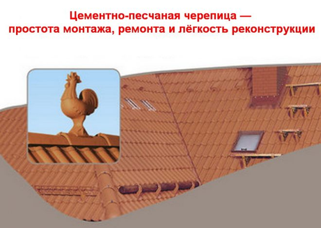 Фрагмент крыши из цементно-песчаной черепицы