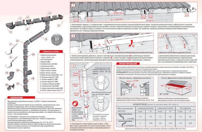 Инструкция по монтажу водостока
