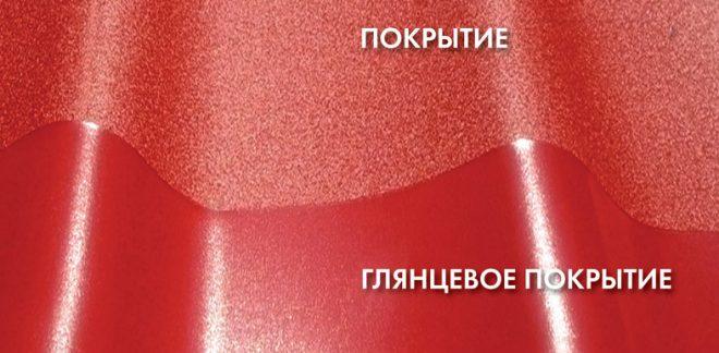 Матовое и глянцевое покрытие