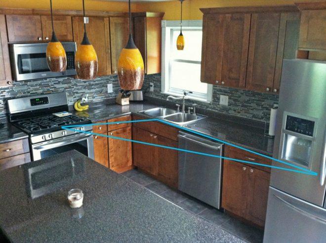 правильное расположение на кухне мойки и плиты