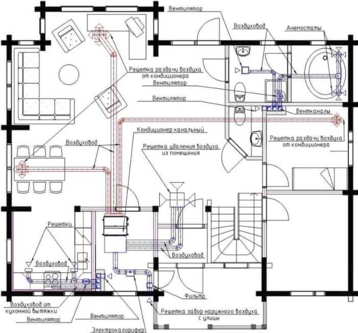 Схема кондиционера принудительной системы вентиляции
