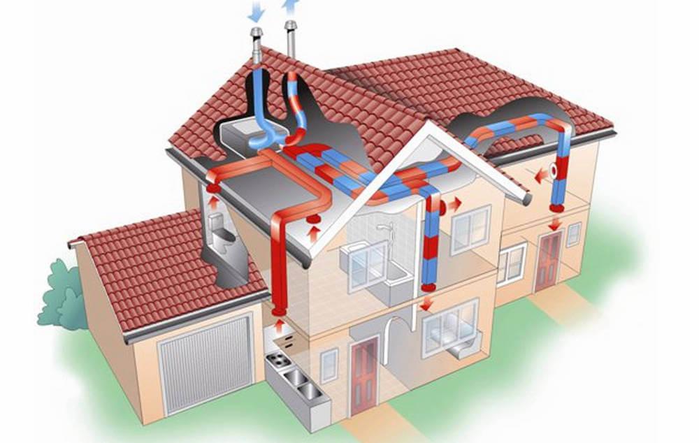 Проект вентиляции в уже построенном доме